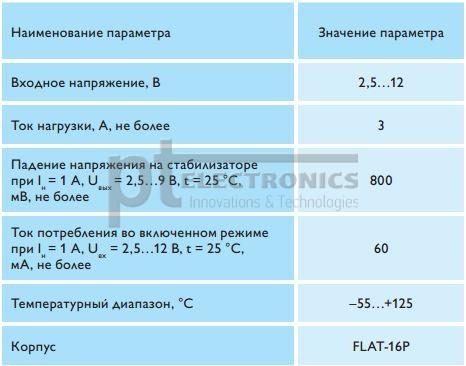 RHFL6000A