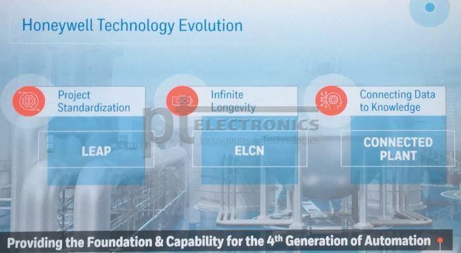 Эволюция технологий от Honeywell