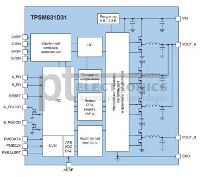 Внутренняя структура TPSM831D31