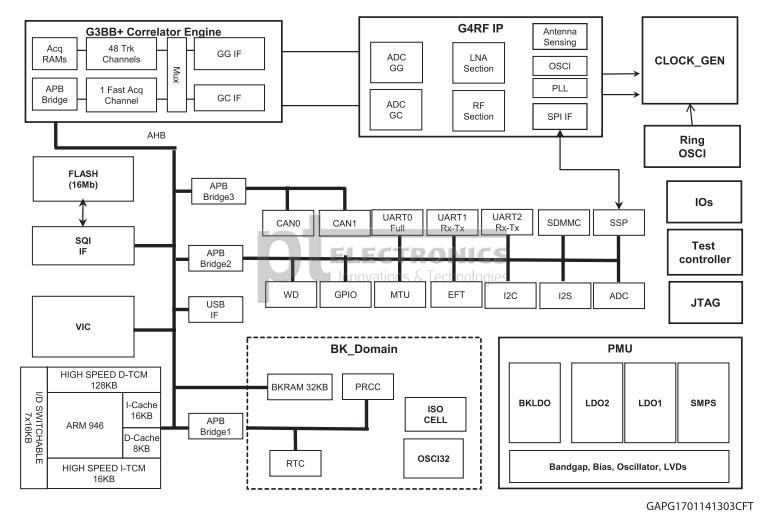 ML8090_prodolzhaet_tradicii_ML8088_2