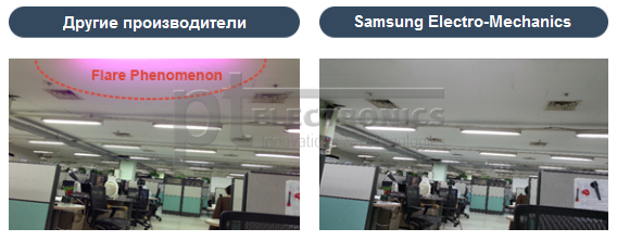 Оптическое устройство модулей камер Samsung Electro-Mechanics