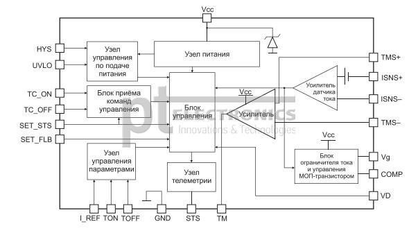 Структурная схема RHFPMICL1