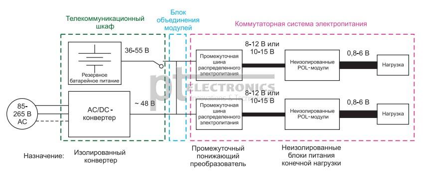 strukturnaya-shema-sistemyi-pitaniya
