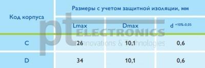 Tendencii-v-proizvodstve-tantalovyh-kondensatorov-EXXELIA-FIRADEC-8