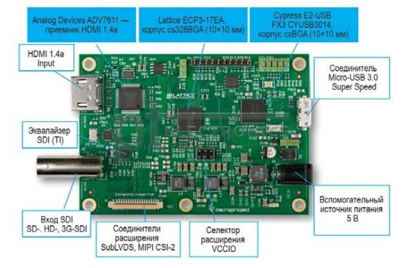 Типовой видеомост с интерфейсом USB на базе ПЛИС