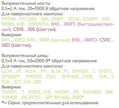 bytovye_jelektropribory_i_intellektual'nyj_kontrol_4