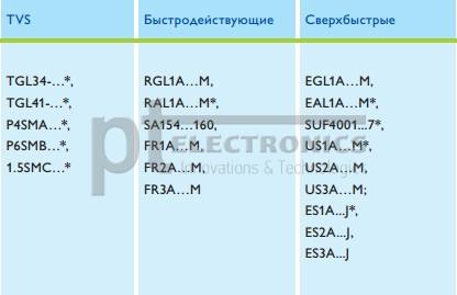 bytovye_jelektropribory_i_intellektual'nyj_kontrol_6