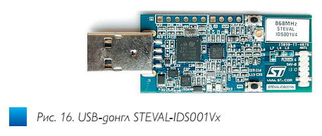 fig16_besprovodnoi_transiver_spirit1_stmicroelectronics_ve47