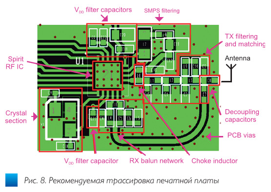fig8_besprovodnoi_transiver_spirit1_stmicroelectronics_ve47