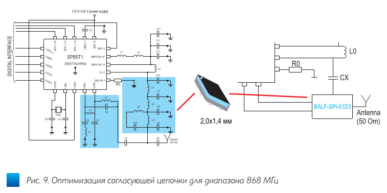 fig9_besprovodnoi_transiver_spirit1_stmicroelectronics_ve47