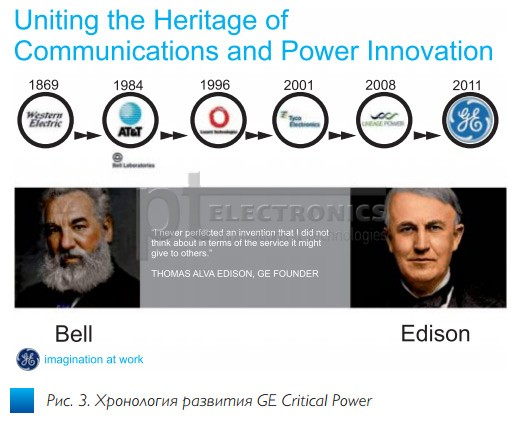 ge_critical_power_ve_2_2014_3