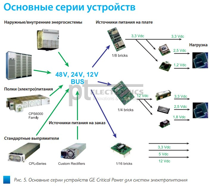 ge_critical_power_ve_2_2014_5