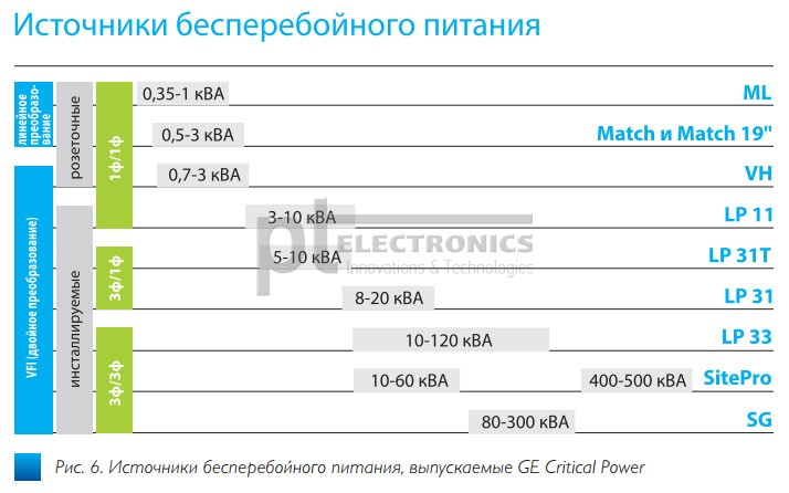 ge_critical_power_ve_2_2014_6