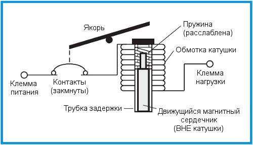 Выбор тока срабатывания - textdocument.ru