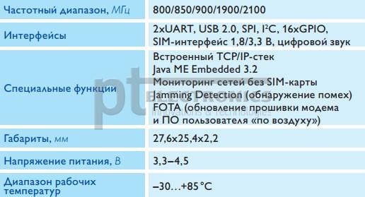 modul'_ehs6_i_maketnaja_plata_cinterion_concept_board_v_rukah_specialista1