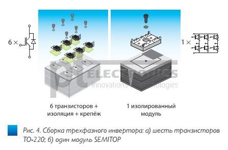 moduli_semitop_ot_semikron_dlya_invertorov_maloi_moshchnosti4