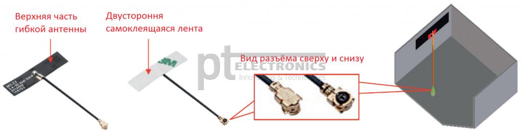 montag-antenny-molex