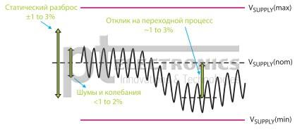 neizolirovannye_pol-moduli_prolynx_ge_critical_power_dlja_avtomobil'nogo_transporta10