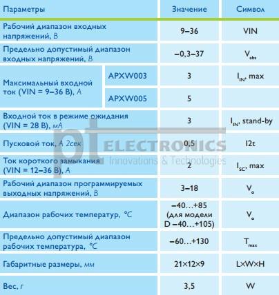 neizolirovannye_pol-moduli_prolynx_ge_critical_power_dlja_avtomobil'nogo_transporta2