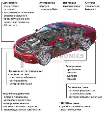 neizolirovannye_pol-moduli_prolynx_ge_critical_power_dlja_avtomobil'nogo_transporta3