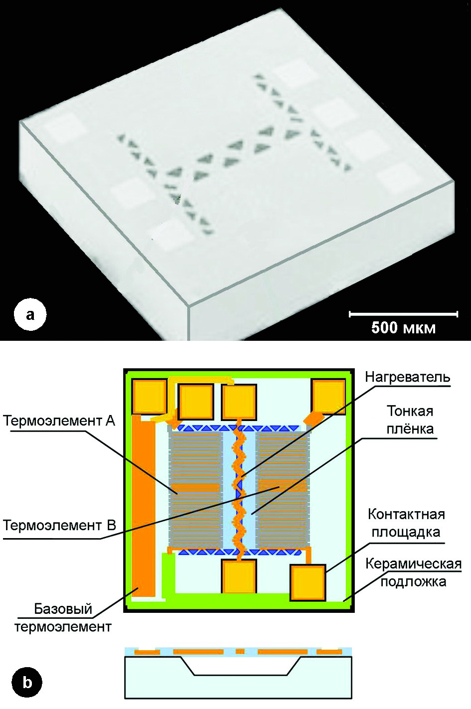 Рис. 1. Конструкция измерительного элемента в датчике дифференциального давления D6F–PH