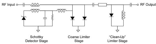 Рис. 1. Схемотехническое решение LM2933-Q-B-301
