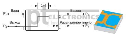 passivnye_komponenty_razrabotannye_dlja_uvelichenija_otnoshenija_signal_shum_7