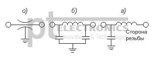 Рис. 2. Схемы фильтров: а) С-типа; б) Pi-типа; в) L-типа