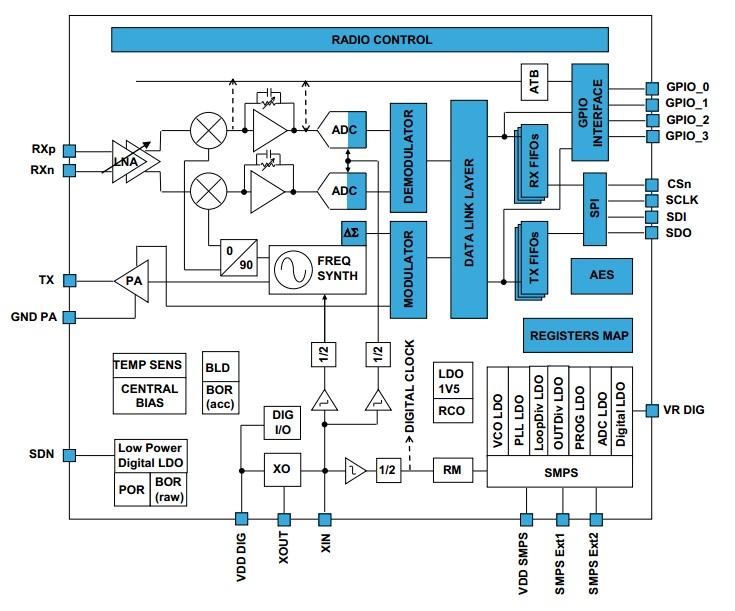 priemo-peredatchik_spirit1qtr_stmicroelectronics2