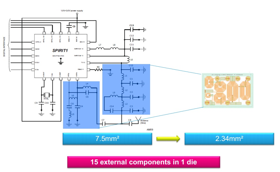 priemo-peredatchik_spirit1qtr_stmicroelectronics3