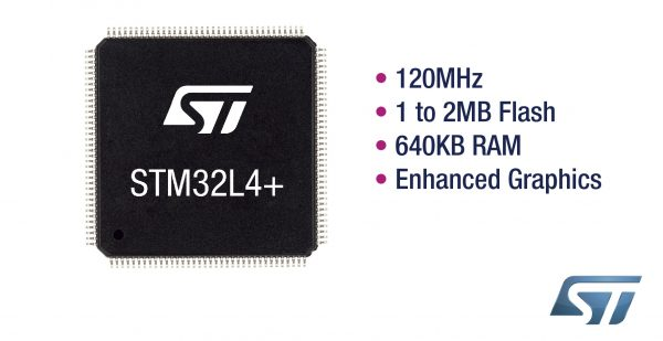 микроконтроллеры STM32L4+