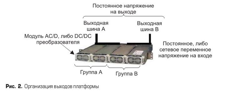 stoechnye_istochniki_pitaniya_masshtabiruemoi_arkhitektury_ot_ge_energy_fig2