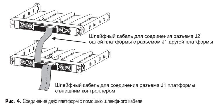 stoechnye_istochniki_pitaniya_masshtabiruemoi_arkhitektury_ot_ge_energy_fig4