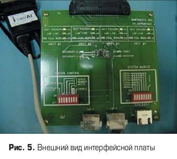 stoechnye_istochniki_pitaniya_masshtabiruemoi_arkhitektury_ot_ge_energy_fig5
