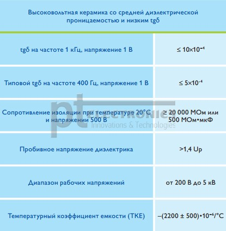 vysokovol'tnye-keramicheskie-kondensatory-exxelia-3