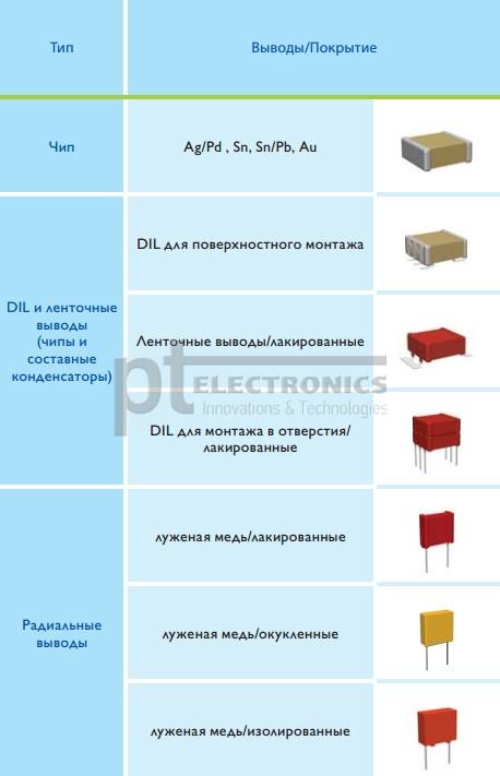 vysokovol'tnye-keramicheskie-kondensatory-exxelia-7