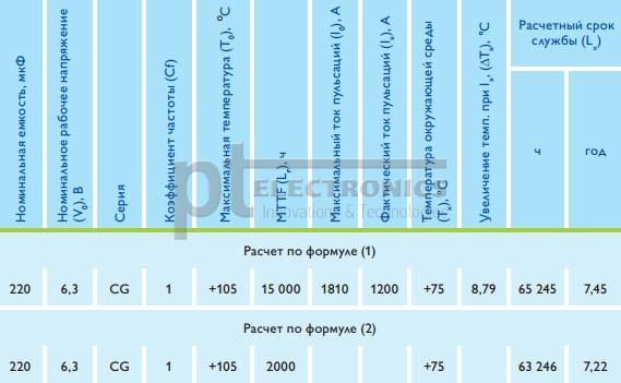 zavisimost'_vremeni_narabotki_na_otkaz_jelektroliticheskih_kondensatorov_19