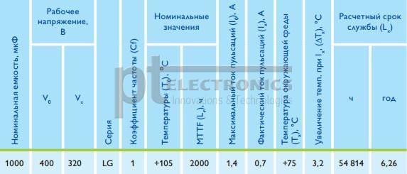 zavisimost'_vremeni_narabotki_na_otkaz_jelektroliticheskih_kondensatorov_20