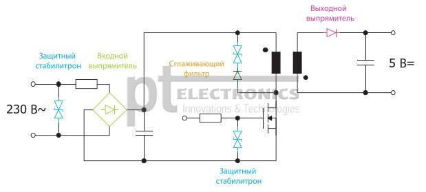 бытовых электроприборов