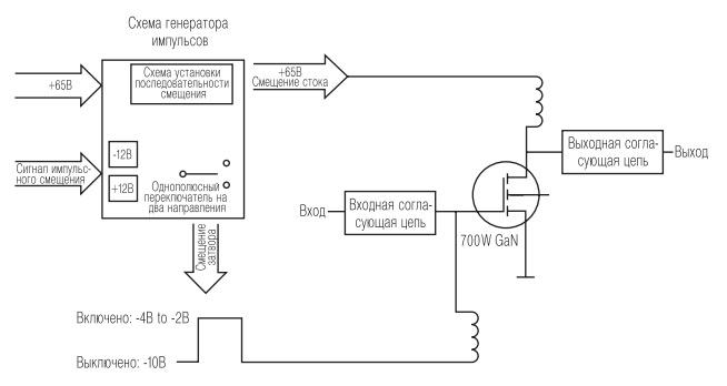 Типичная структурная схема