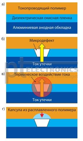 полимерного конденсатора