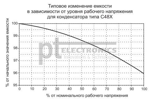 vysokovol'tnye-keramicheskie-kondensatory-exxelia-5