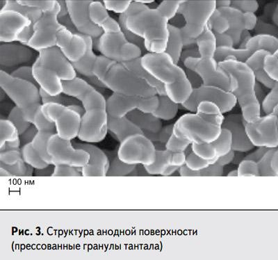 В полимерных танталовых
